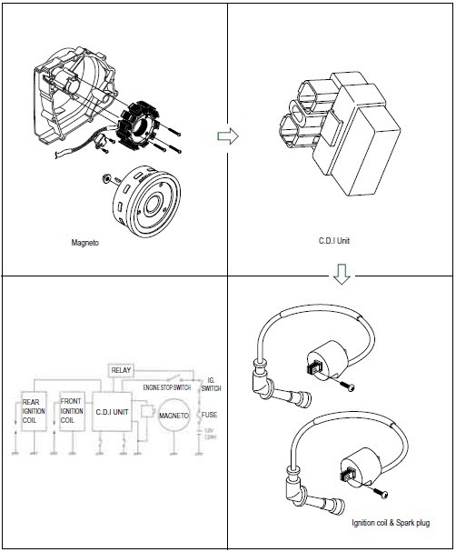 HYOSUNG Comet 250 Comet 125 GT150 250 2002 Repair Service Manual 2 hyosung wiring diagram hyosung wiring harness efi gv650 hyosung hyosung gt250r brake wiring diagram at crackthecode.co