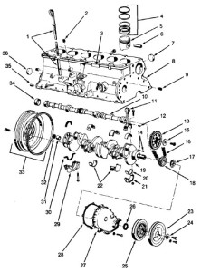 7.5 Internal engine components - exploded view (inline six-cylinder engine)