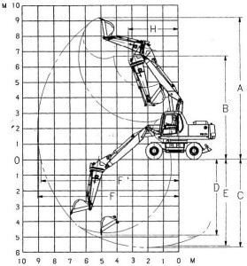 WORKING RANGE: TWO PIECE BOOM l ROTATING ARM