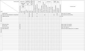 Quick Reference Table for Troubleshooting -2